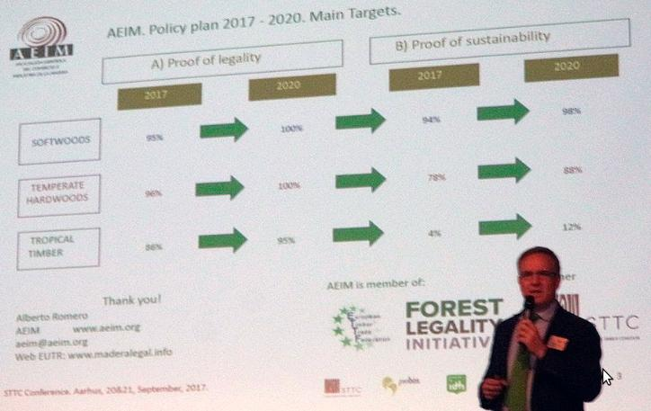 AEIM participó en el Congreso de la STTC (Sustainable Tropical Timber Coalition)